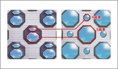 Senzori de imagine pentru camere foto – comparatie